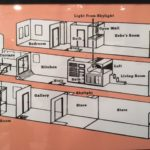 Inititally 402 South Street was home to the Zagar family. This is a diagram of the Eye's House as it would have appeared in 1975.